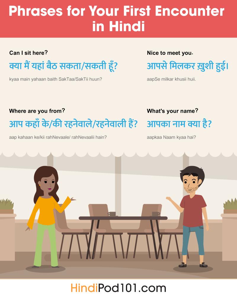 Hindi Phrases