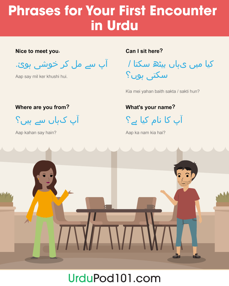 13 Helpful Phrases You Can Say To Calm >> Urdu Phrases