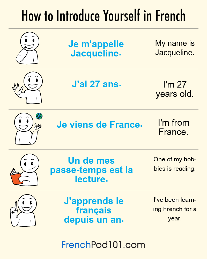 Learn French Blog By Frenchpod101com