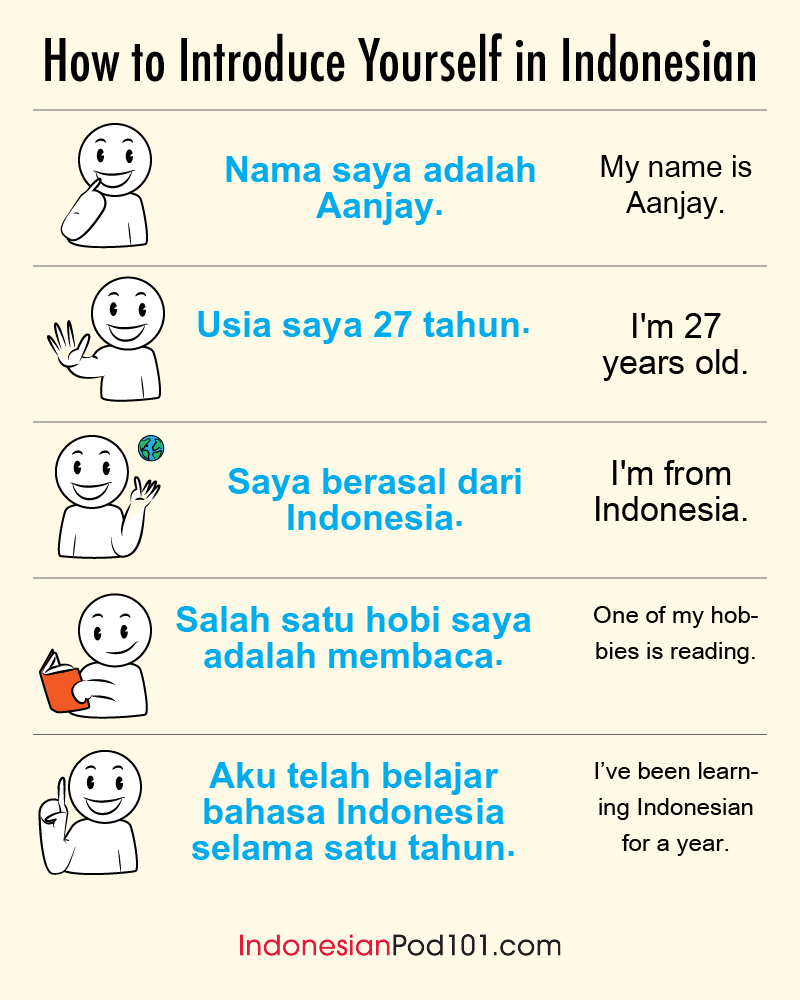 Indonesian Introducing yourself