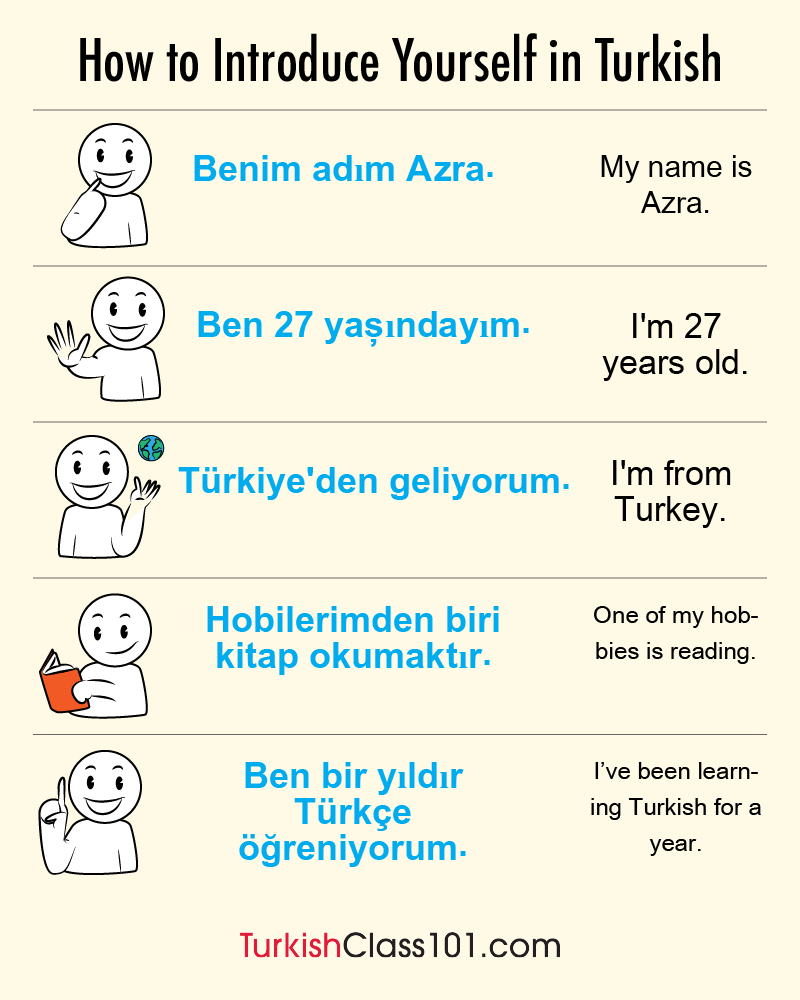 graphic about Watch Ya Mouth Printable Phrases named Turkish Words and phrases
