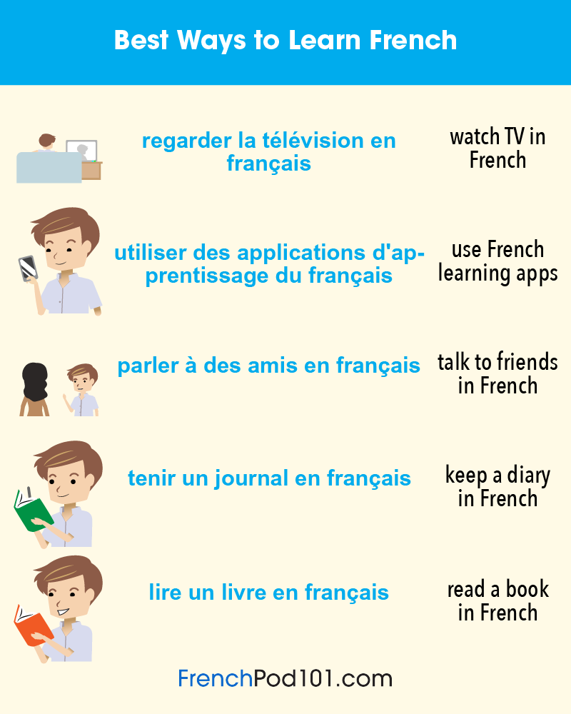 Learn French Blog By Frenchpod101 Com
