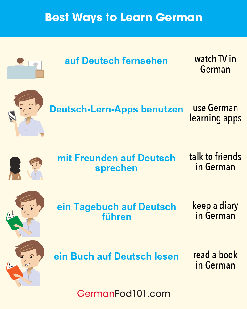 Learn German Blog by GermanPod101 com