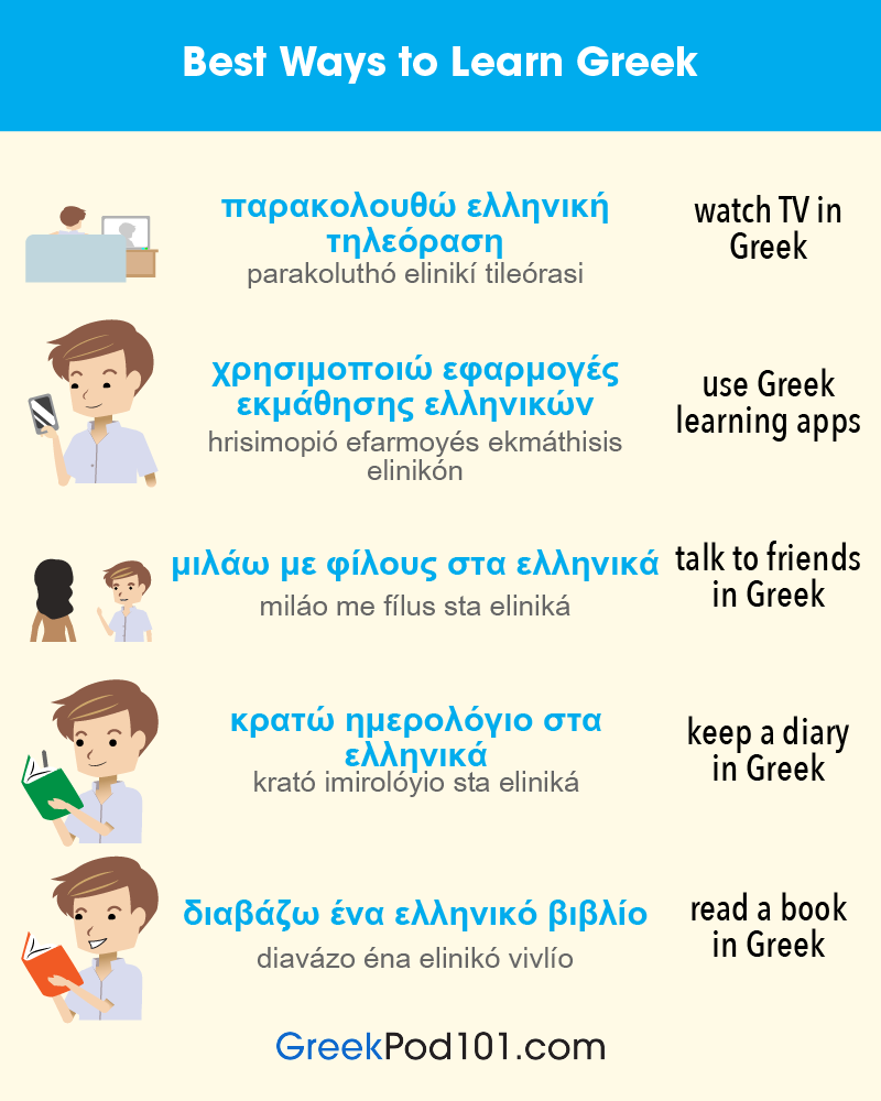 Learn Greek Blog by GreekPod101 com