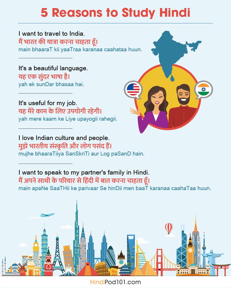 Learn Hindi Blog by HindiPod101 com