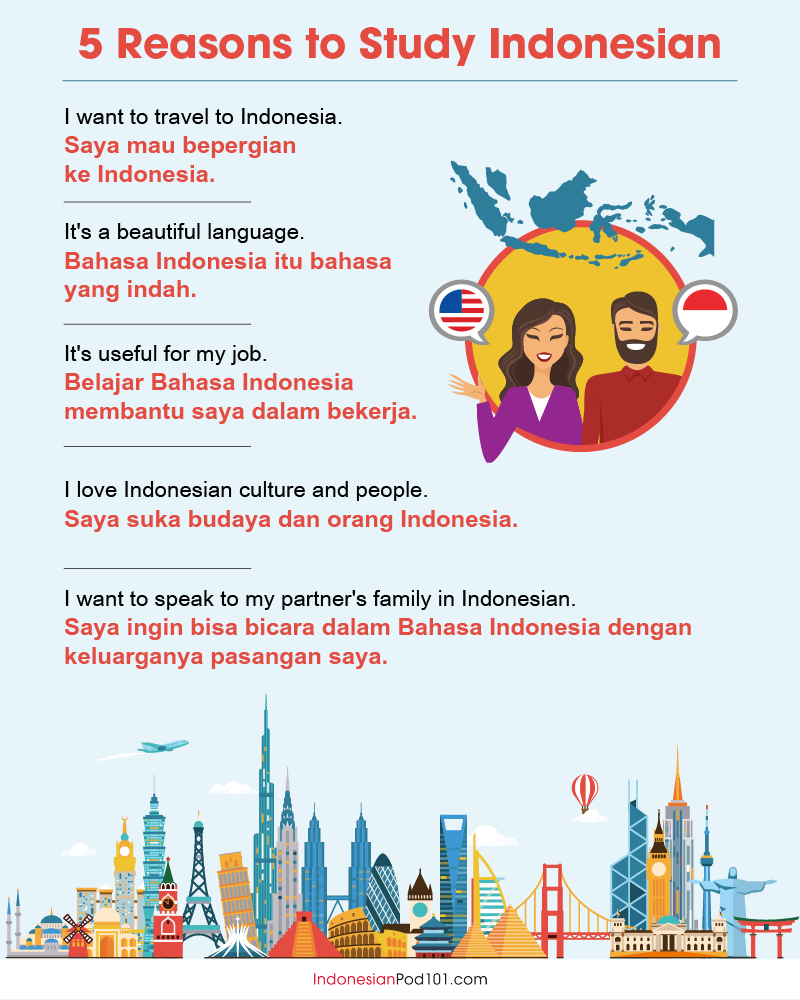 f0bbd38cf92 No matter their reason for pursuing it, many Indonesian learners are  delighted to find that quite a few words and expressions translate quite  readily into ...