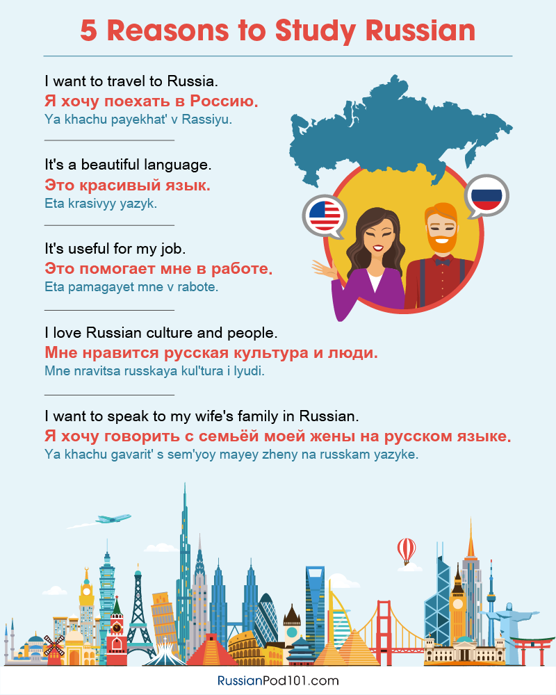 Learn Russian Blog by RussianPod101 com