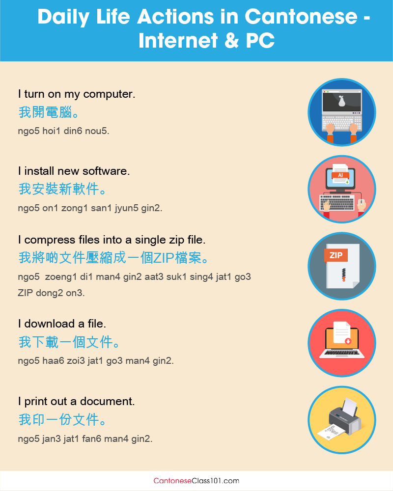 Learn Cantonese Blog by CantoneseClass101 com