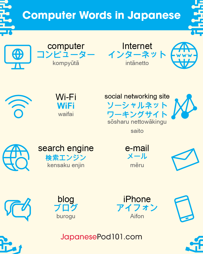Learn Japanese Blog by JapanesePod101 com