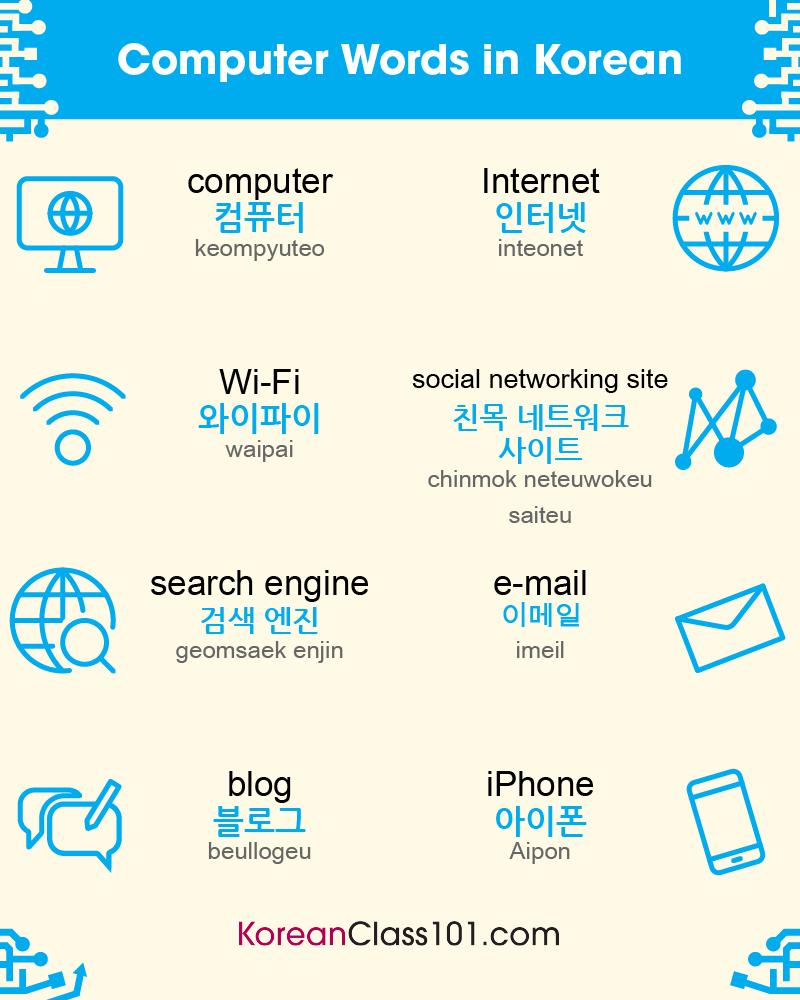 Learn Korean Blog By KoreanClass101.com