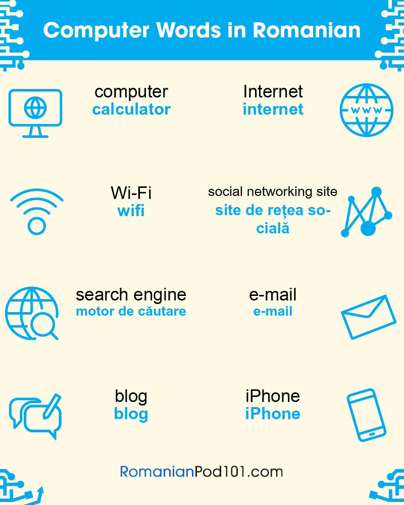 Learn Romanian Blog by RomanianPod101 com