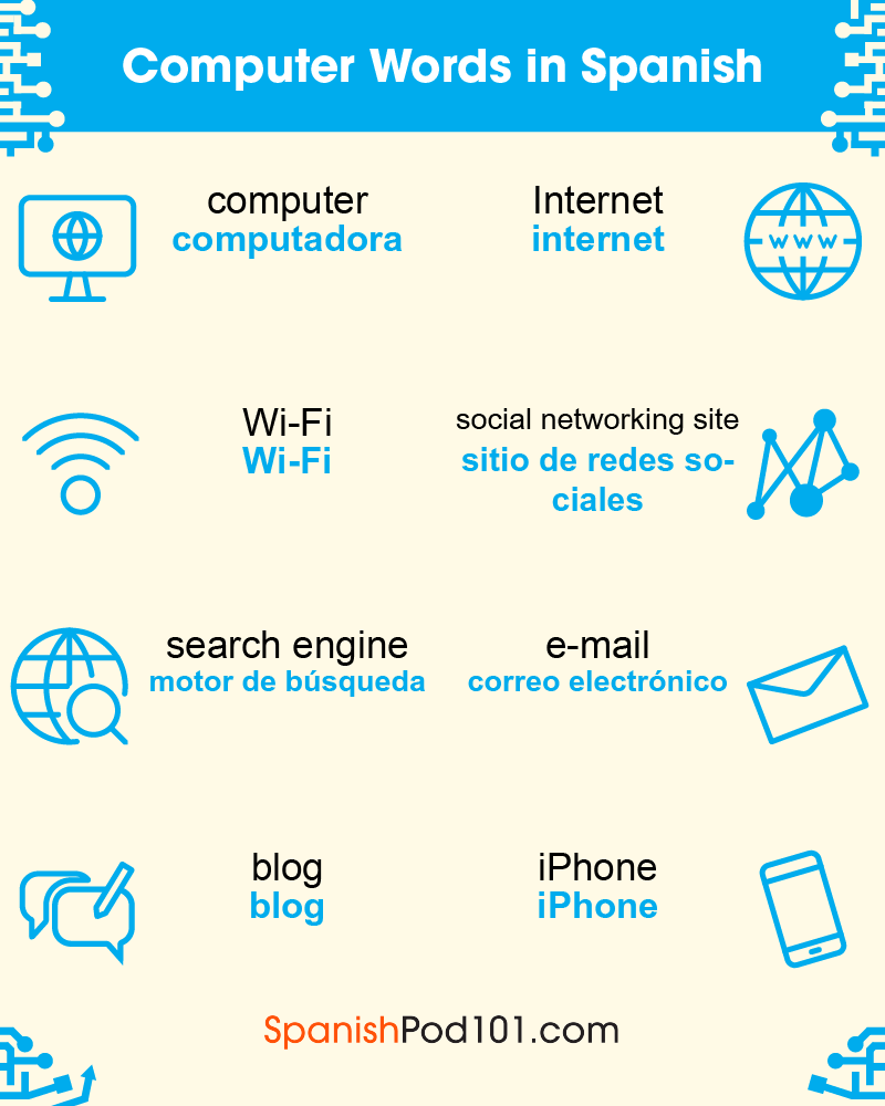 Our Guide to Spanish Internet & Text Slang