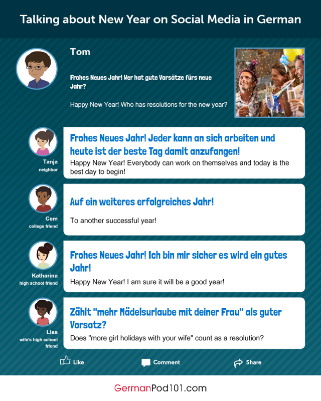 Learn German Blog By Germanpod101com