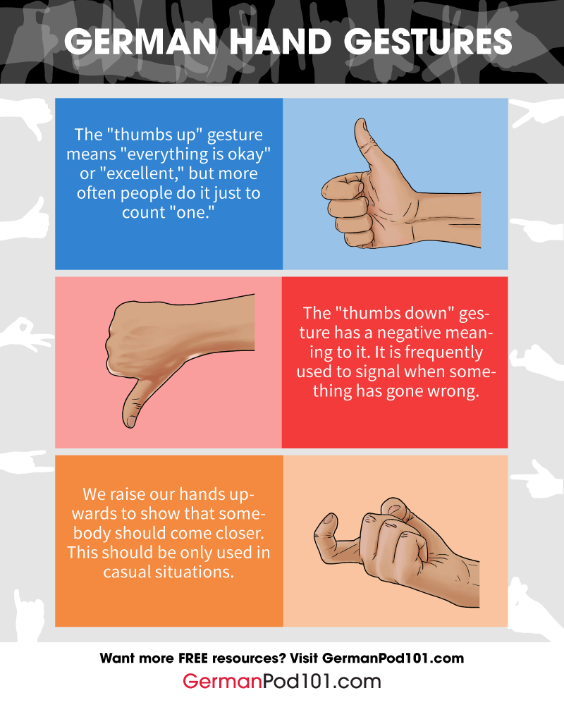 German Hand Gestures
