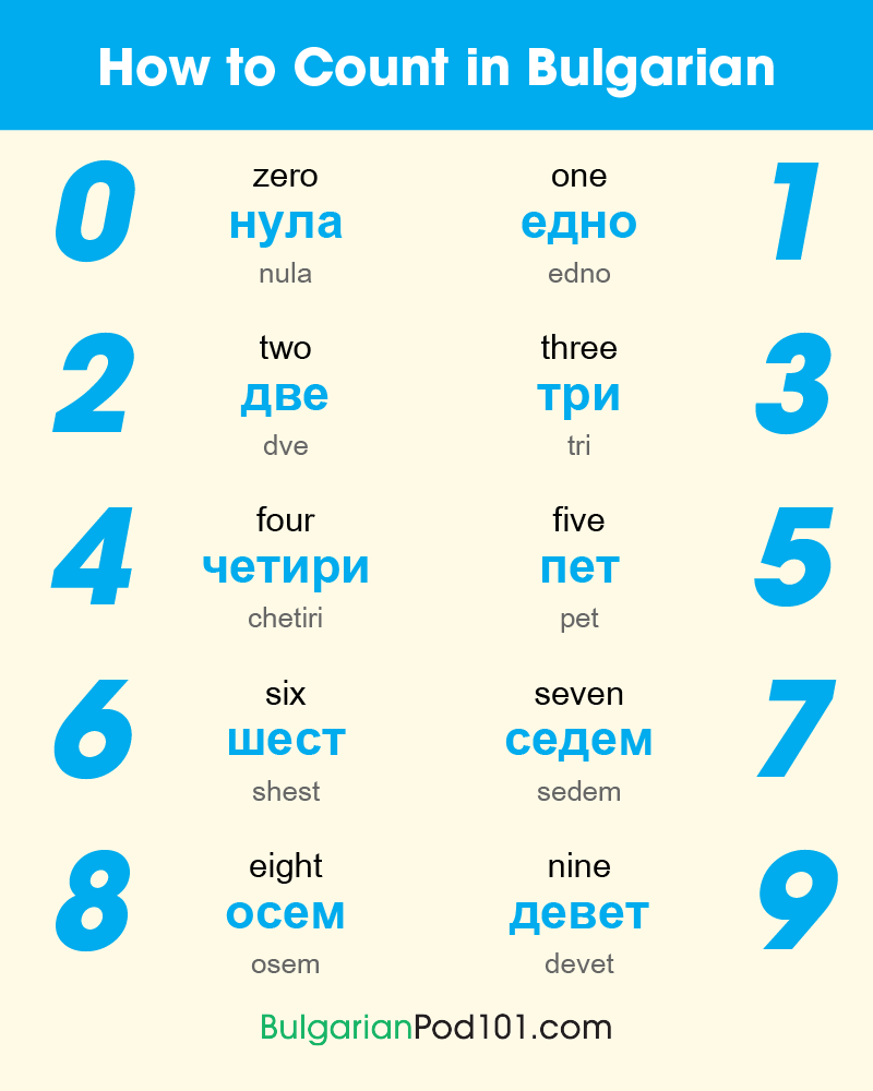 Language Numbers