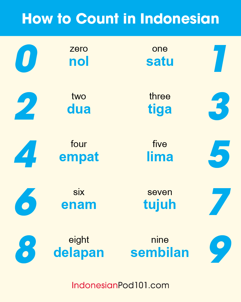 Indonesian Numbers