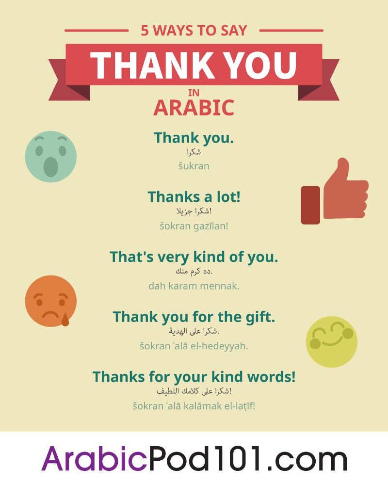 5 Ways to Say Thank You in Arabic