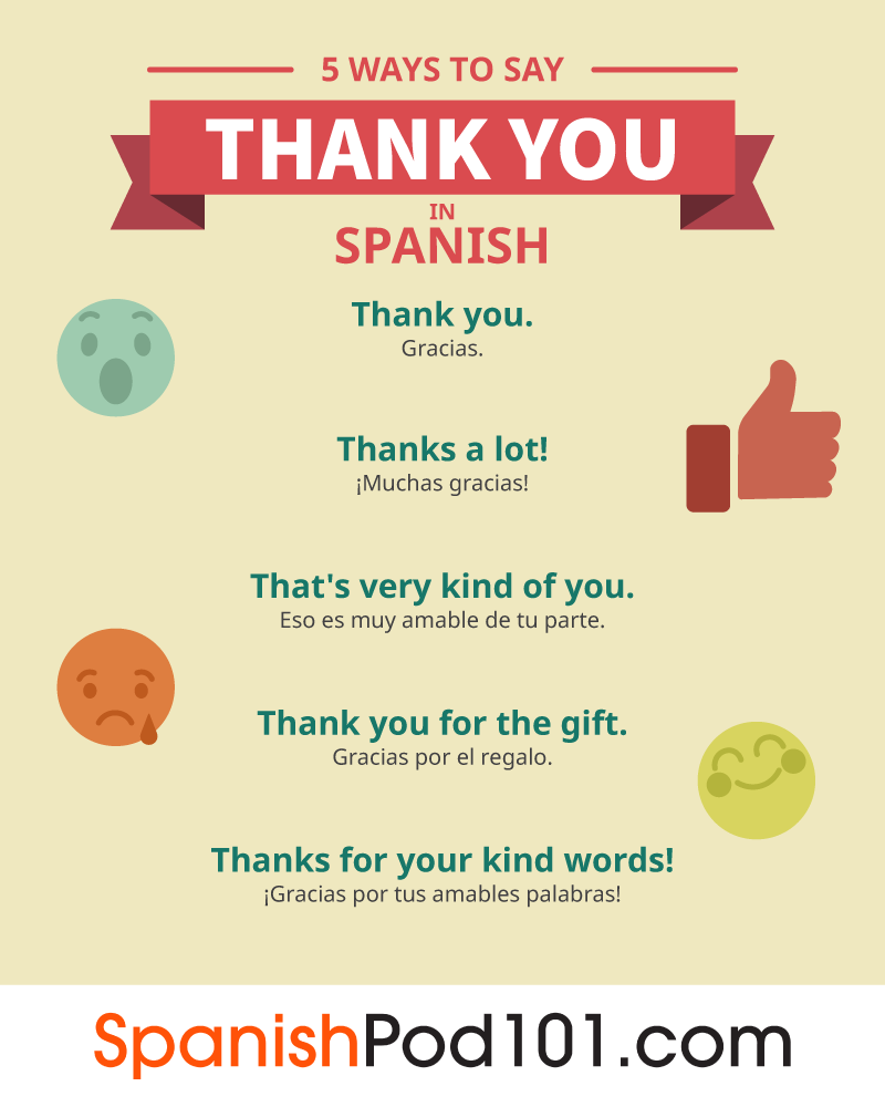 5 Ways to Say Thank You in Spanish