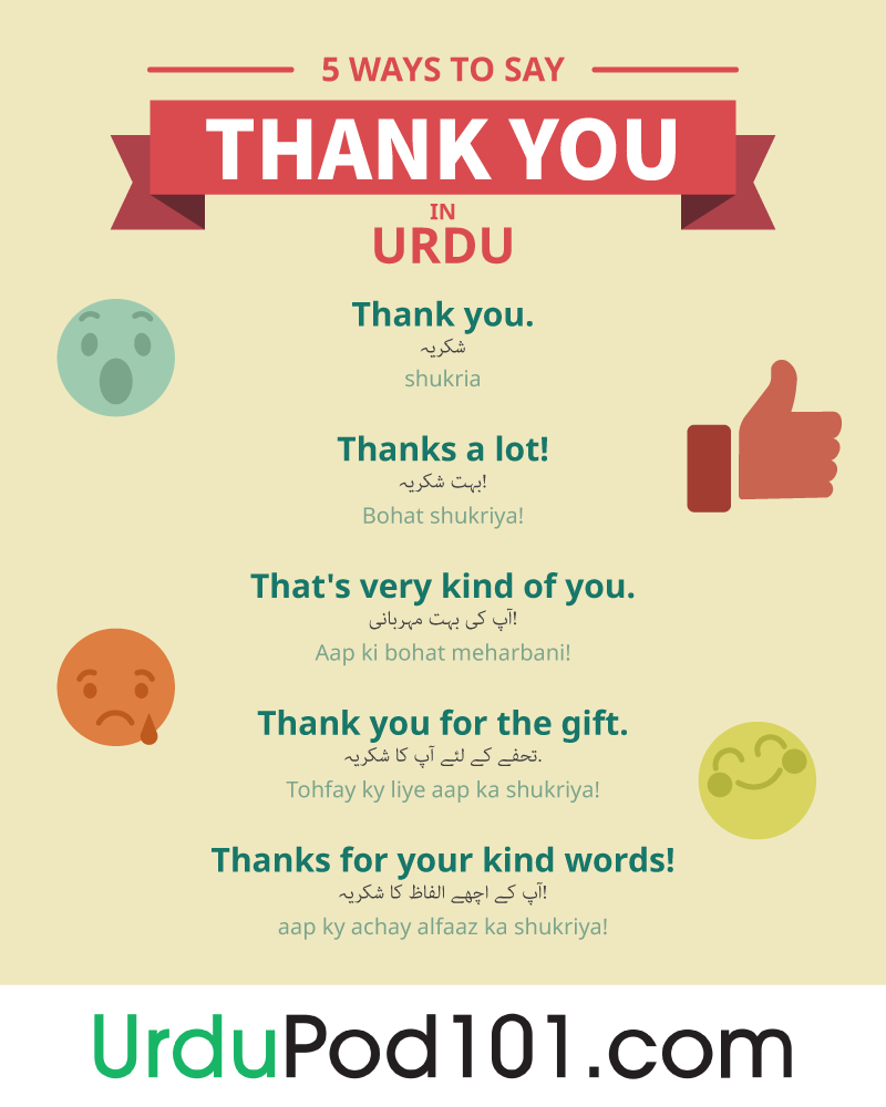 How to Say Thank You in Urdu - UrduPod101