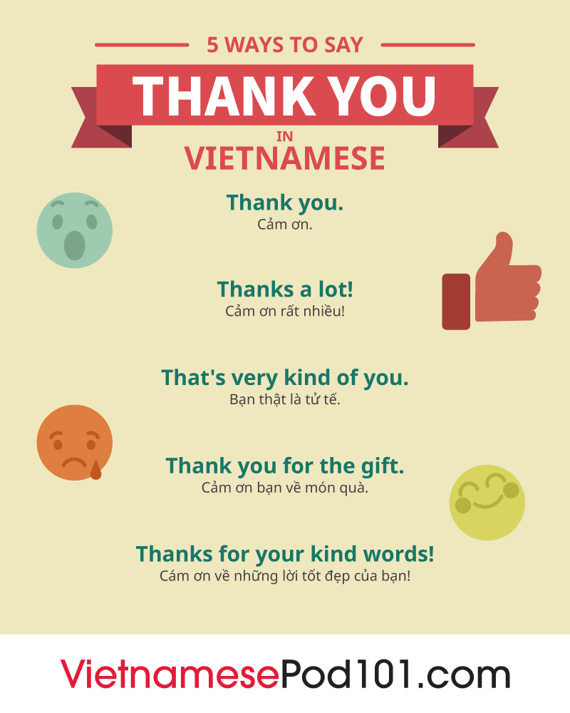 How to Say Thank You in Vietnamese - VietnamesePod5