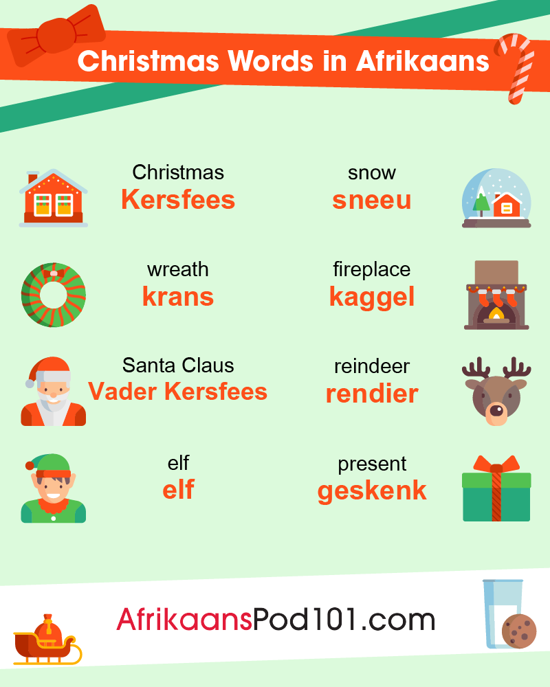 Christmas Words in Afrikaans