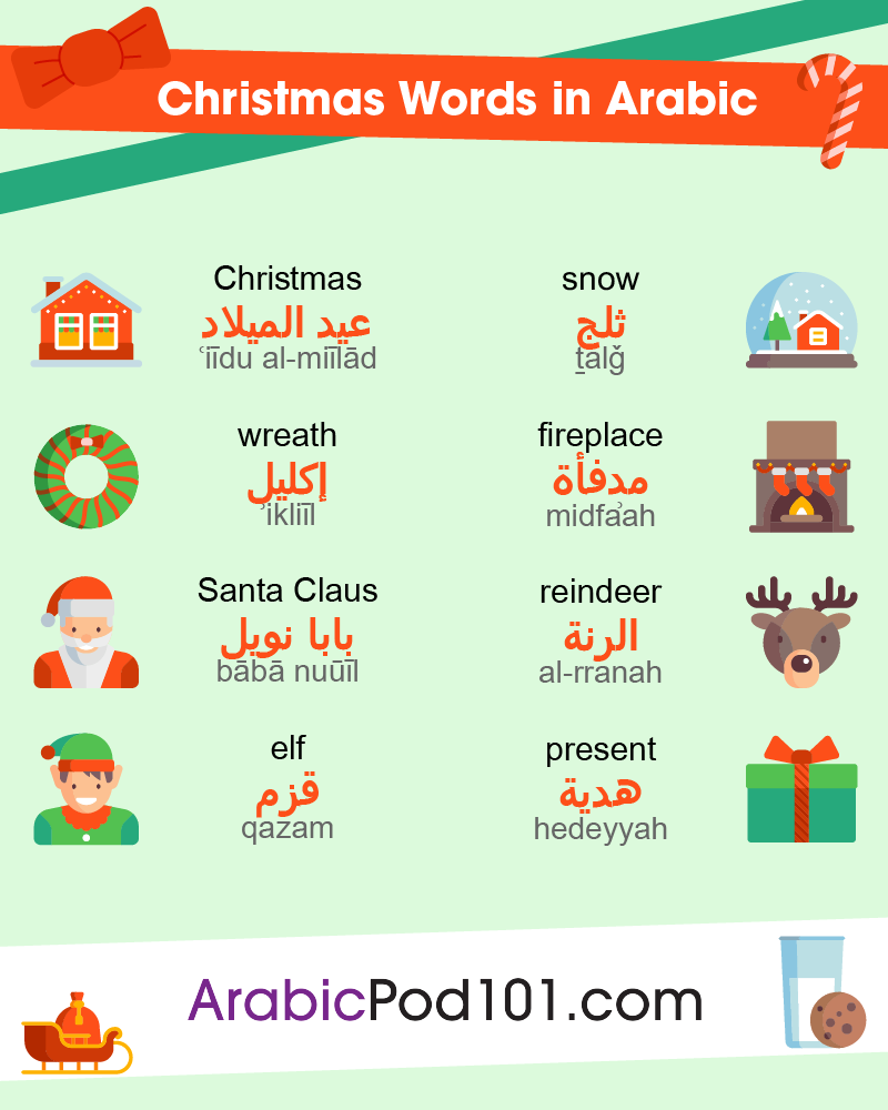 Christmas Words in Arabic