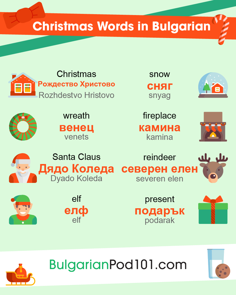 Christmas Words in Bulgarian