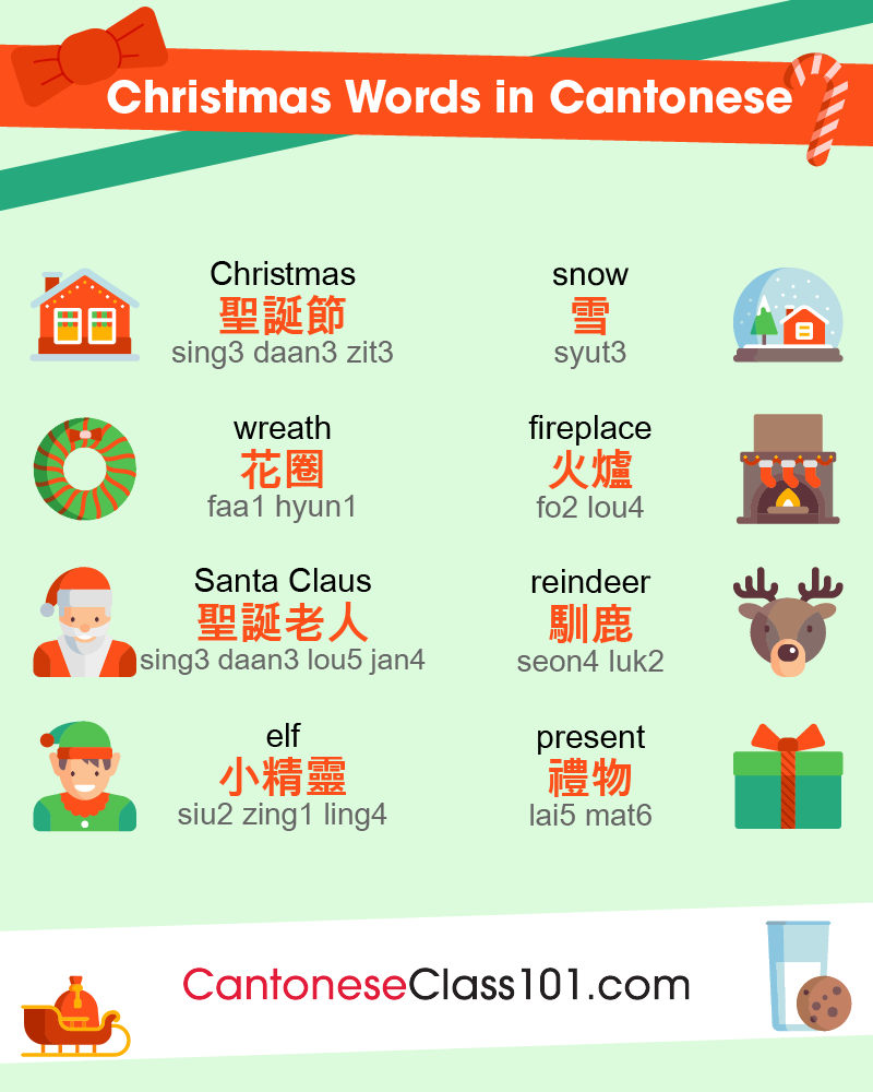 christmas words in cantonese