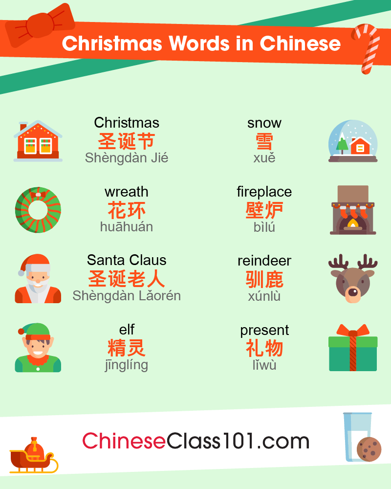 Christmas Words in Chinese