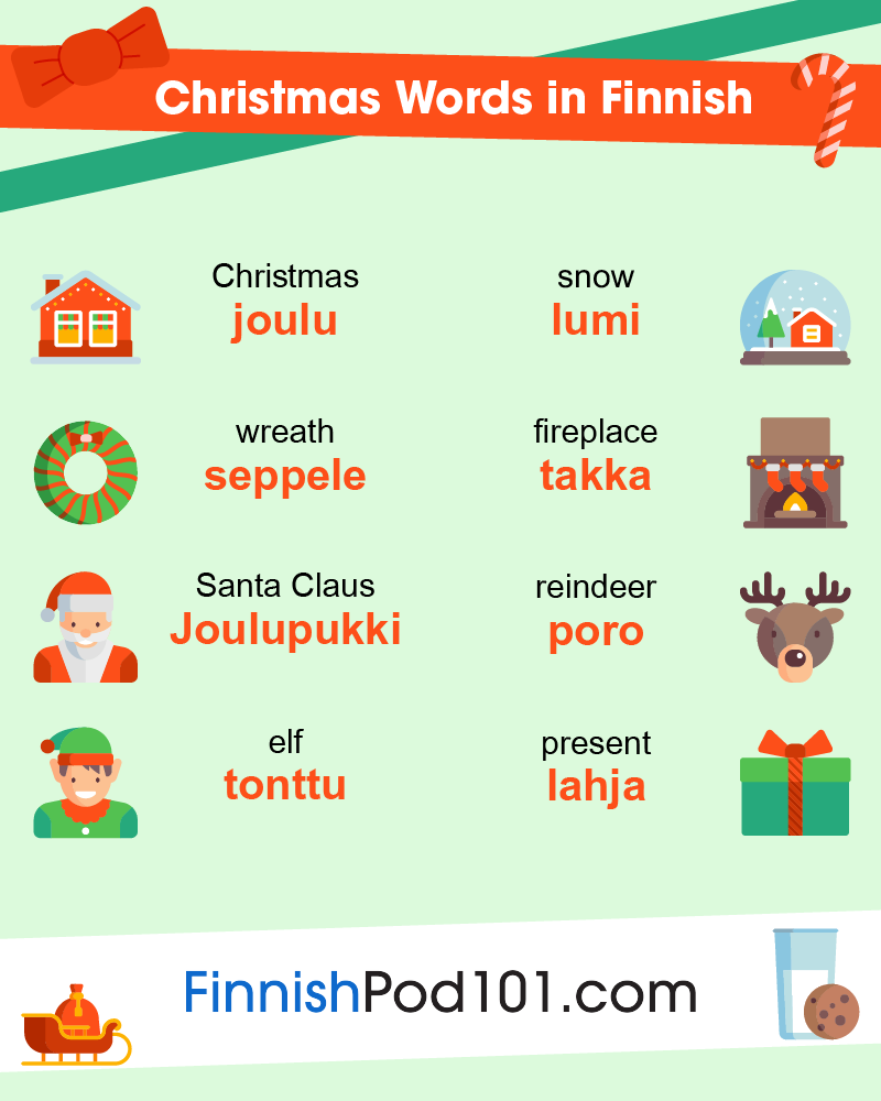 Christmas Words in Finnish