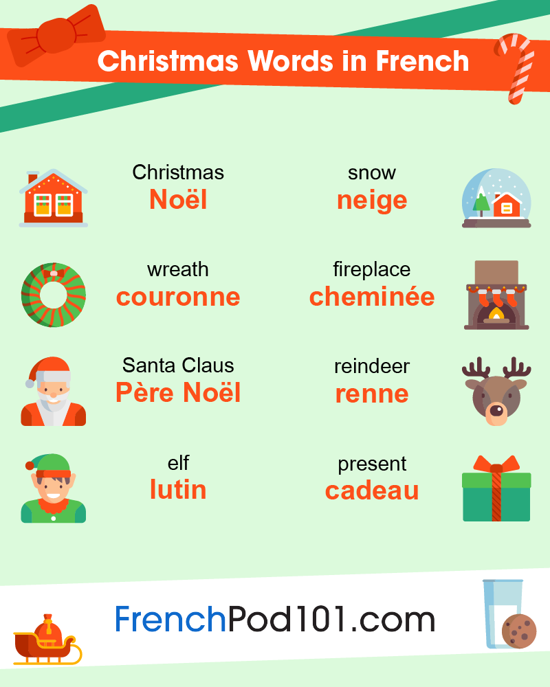 Christmas Words in French