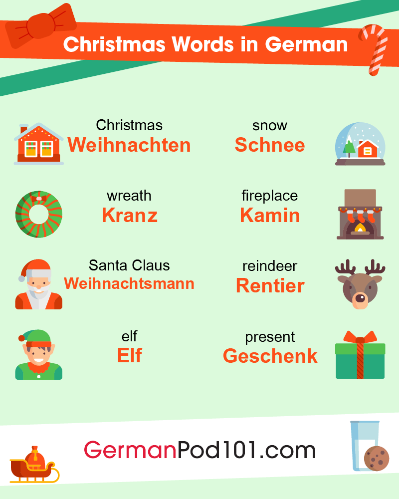Christmas Words in German