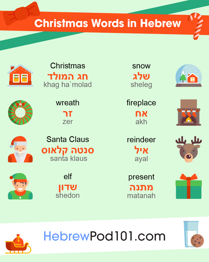Christmas Words in Hebrew