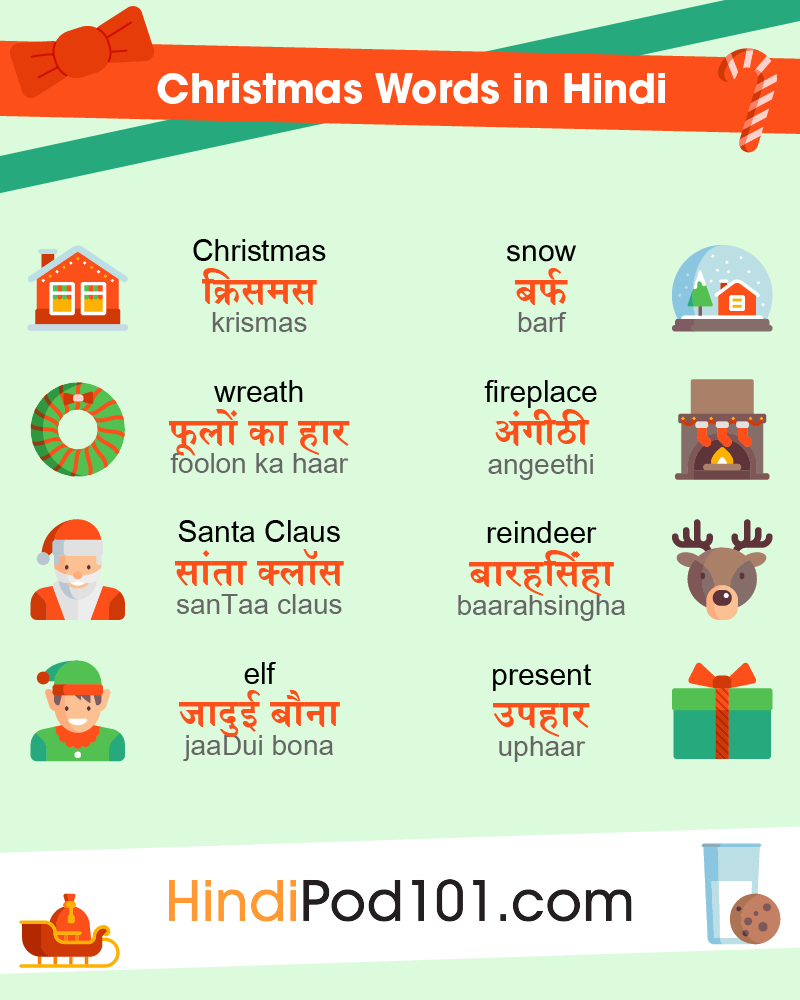 Christmas Words in Hindi