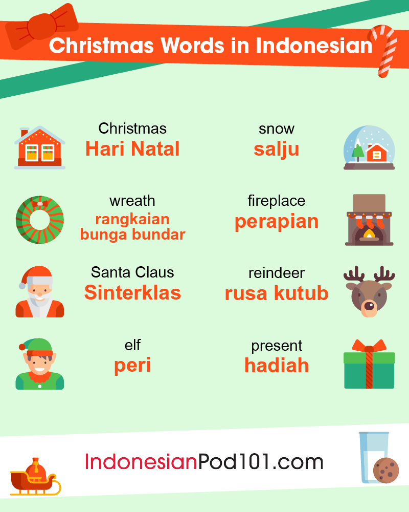 Christmas Words in Indonesian