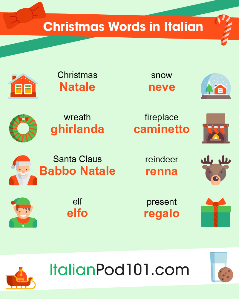 Christmas Words in Italian