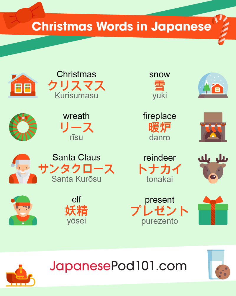 Christmas Words in Japanese