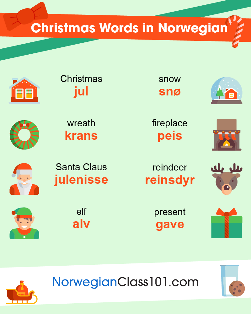 Christmas Words in Norwegian