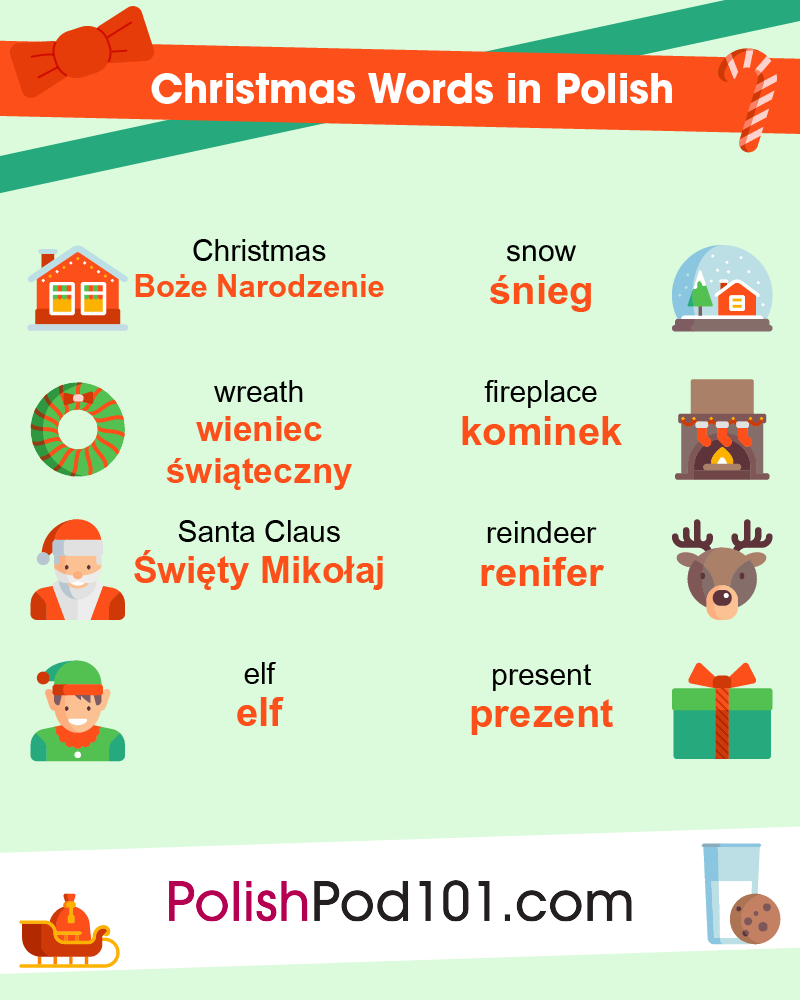Christmas Words in Polish