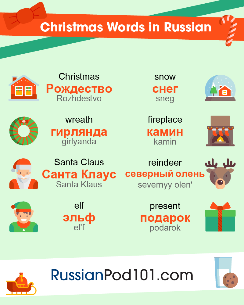 Christmas Words in Russian