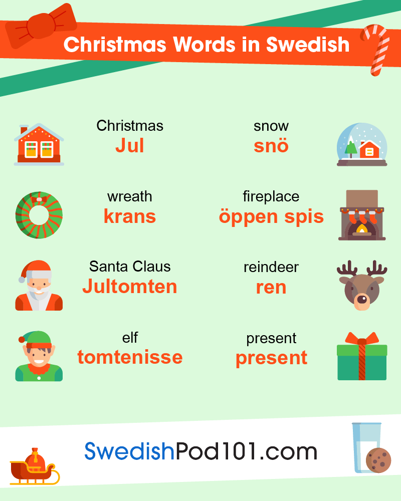 Christmas Words in Swedish