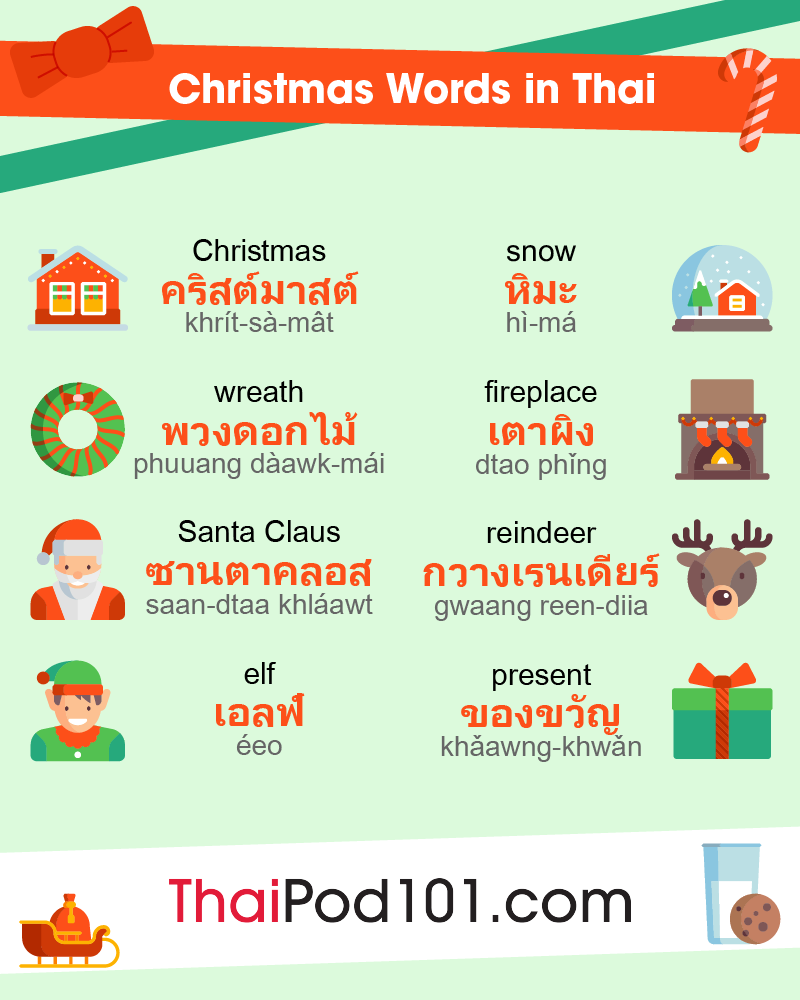 Christmas Words in Thai