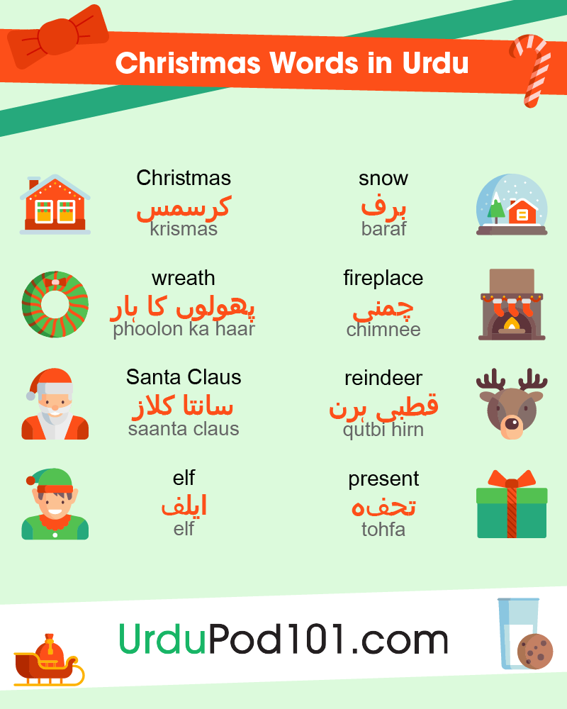 Christmas Words in Urdu