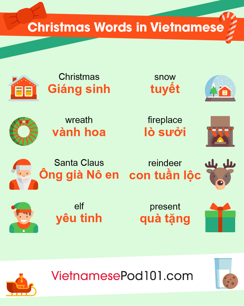 Christmas Words in Vietnamese
