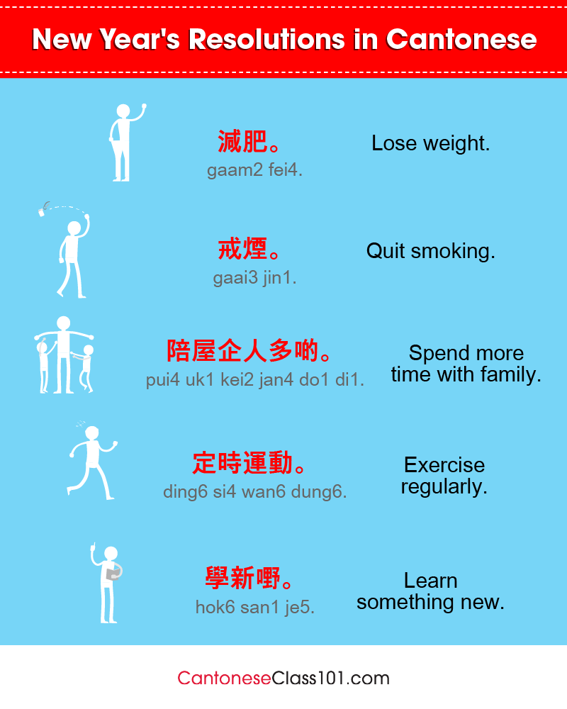 Learn cantonese blog by cantoneseclass101 new years resolutions m4hsunfo
