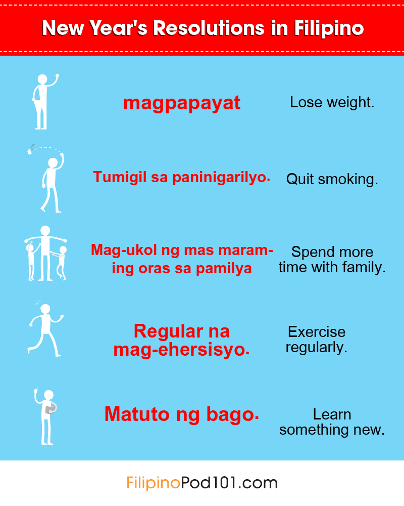 Filipino Translation