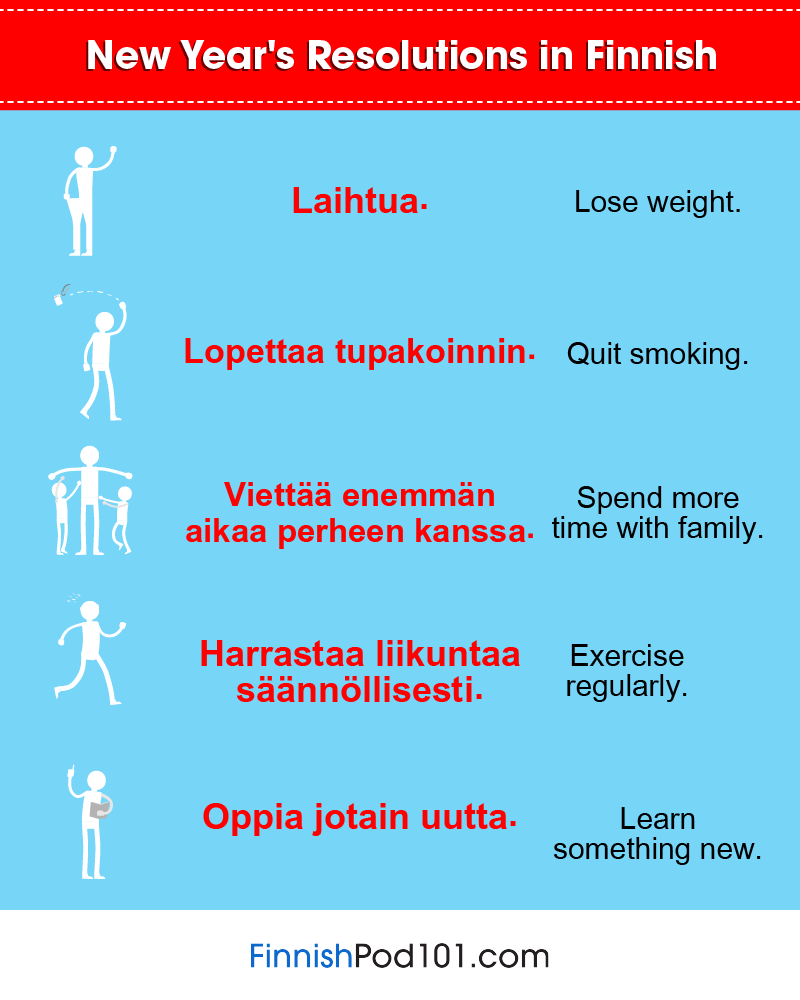 Finnish translation new years resolutions m4hsunfo