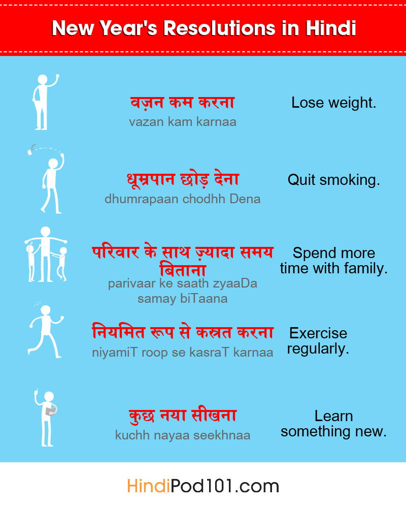 Learn hindi blog by hindipod101 new years resolutions biocorpaavc Gallery