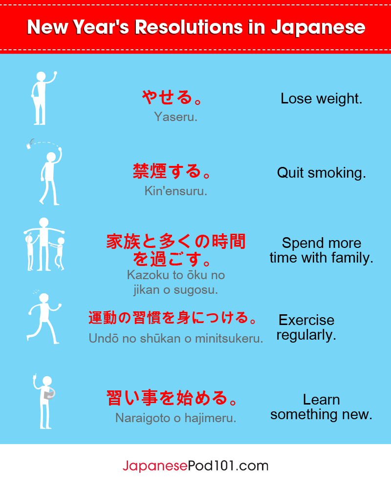 How To Say Happy New Year In Japanese Japanesepod101