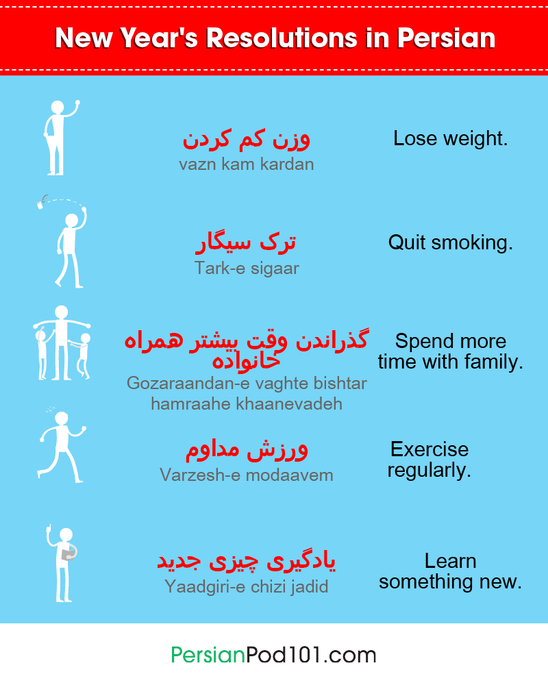 How to say happy new year in persian persianpod101 new years resolutions kristyandbryce Gallery